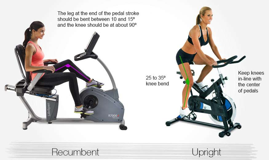 Recumbent Exercise Bikes Vs Upright Exercise Bikes