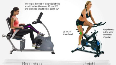 Difference Between Recumbent Bikes and Upright Bikes